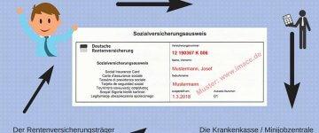 Sozialversicherungsausweis beantragen | SV Ausweis verloren