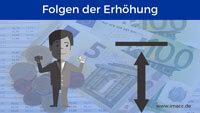 Folgen der Erhöhung der Beitragsbemessungsgrenze einfach erklärt
